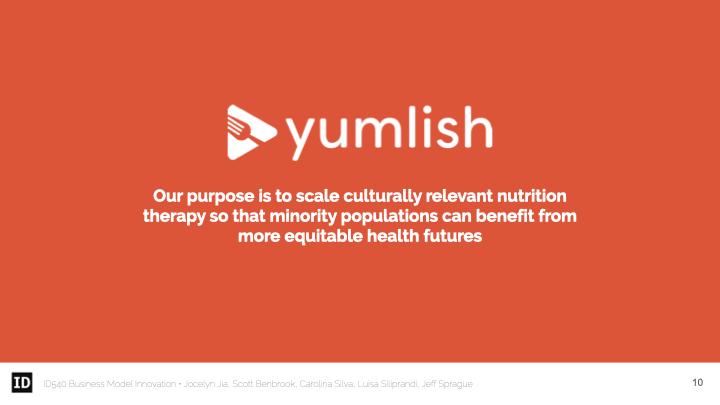 BMI_Yumlish-Final-Presention-hi-res.010