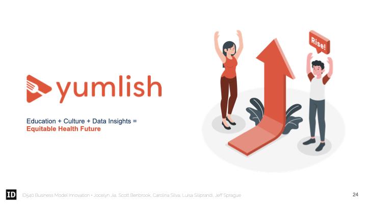 BMI_Yumlish-Final-Presention-hi-res.024